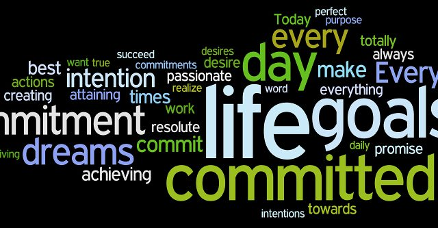 commitment wordle